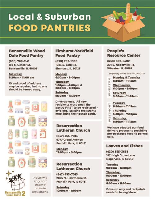Image of Local and Suburban Food Pantry Flyer
